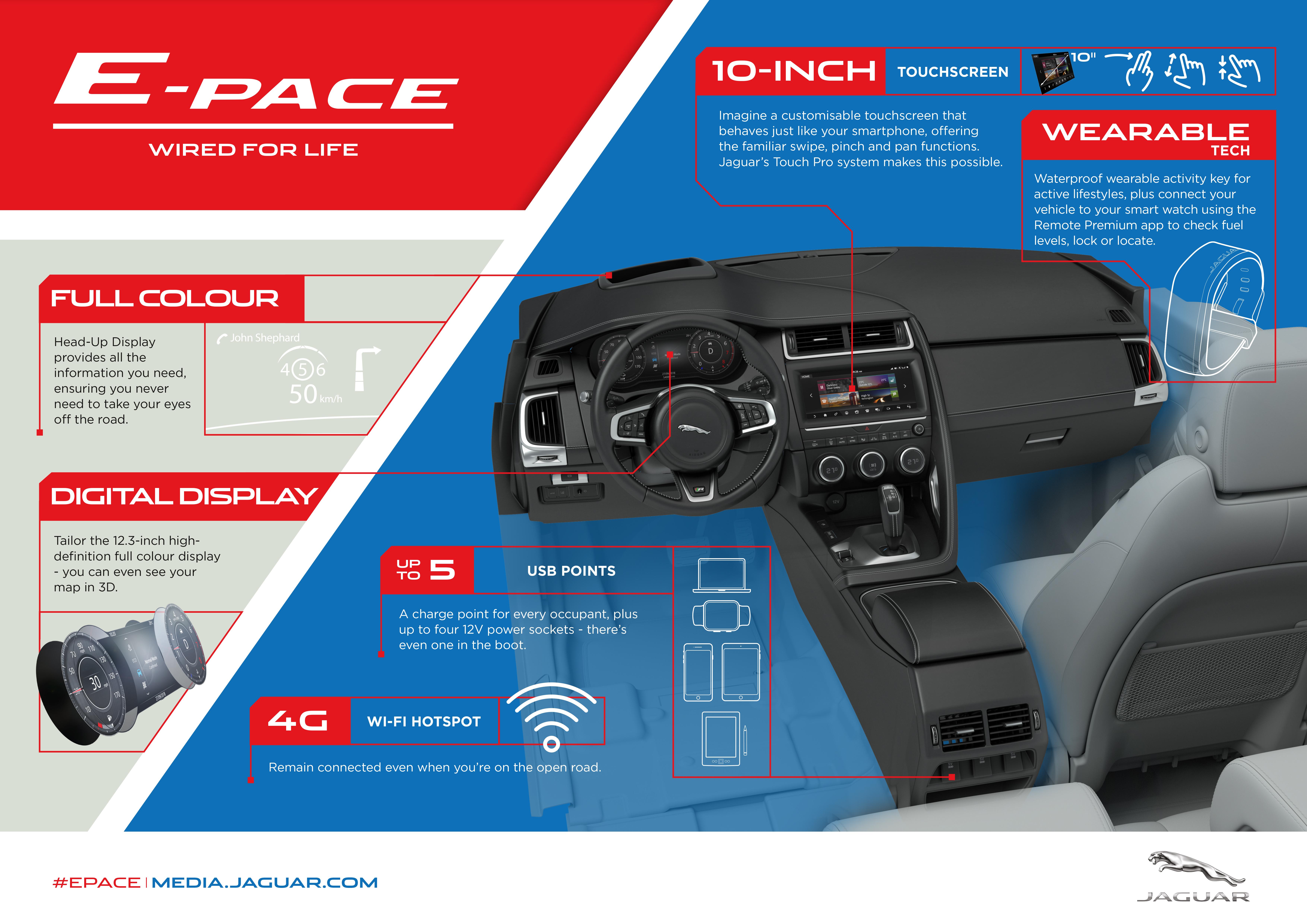 Jaguar E-Pace, kaya FM Motoring, Mxolisi Mhlongo, Jaguar south africa review, kaya fm car reviews