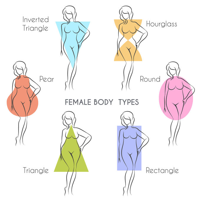 Perfect body type men and women